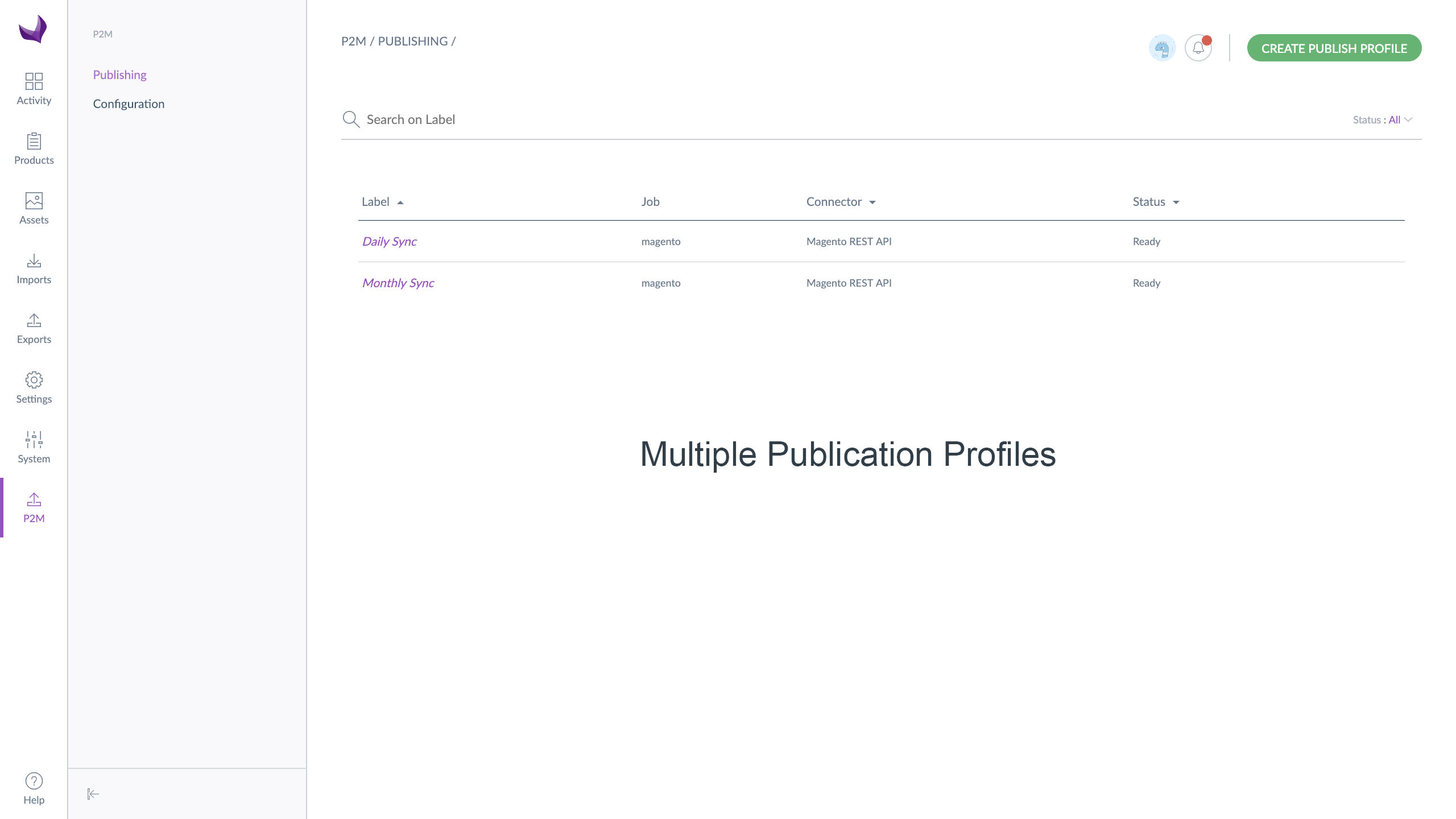 Multiple Publication Profiles